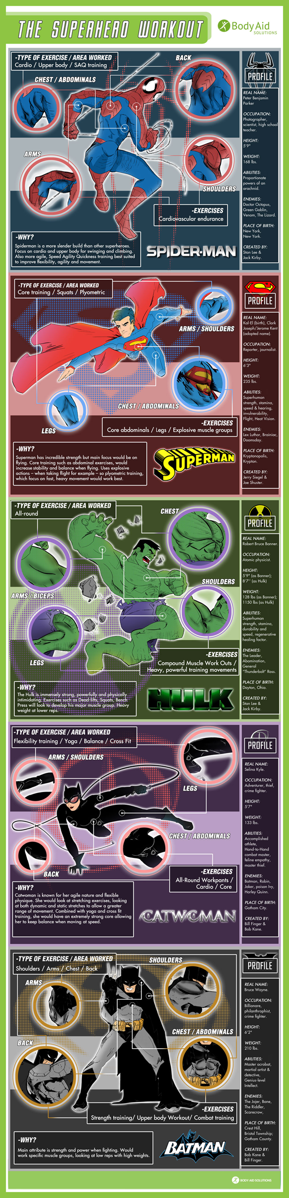 The Superhero Workout