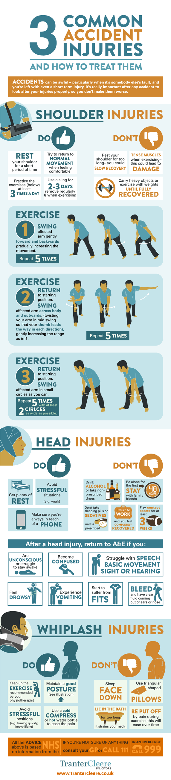 Common Accidents & Caring For Your Injuries
