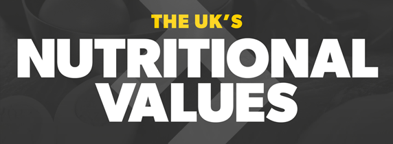 the-uks-nutritional-values