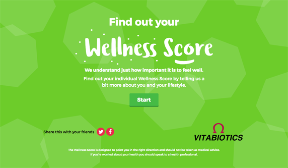 Find Out Your Wellness Score